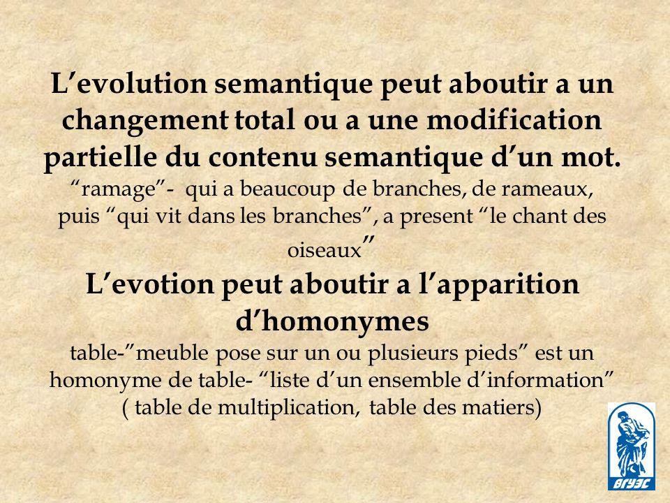6 ppt for Homonyme du mot farce