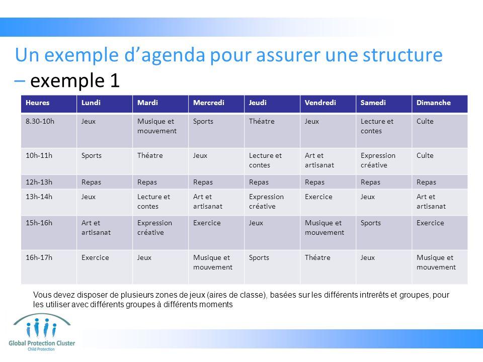 Un exemple d'agenda pour assurer une structure – exemple 1