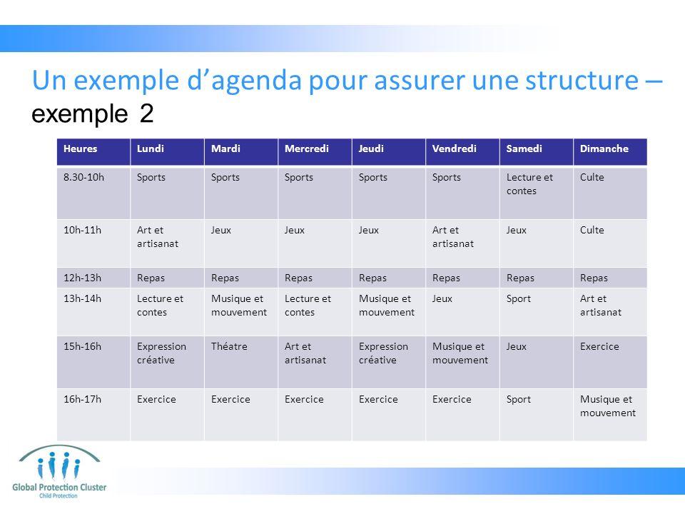 Un exemple d'agenda pour assurer une structure – exemple 2