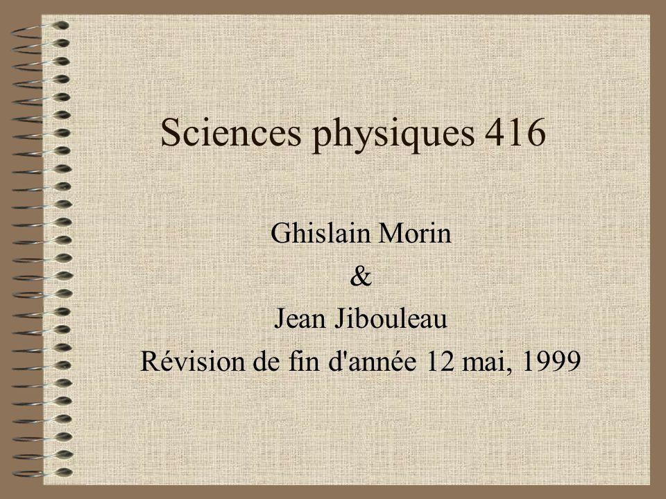 Ghislain Morin & Jean Jibouleau Révision de fin d année 12 mai, 1999