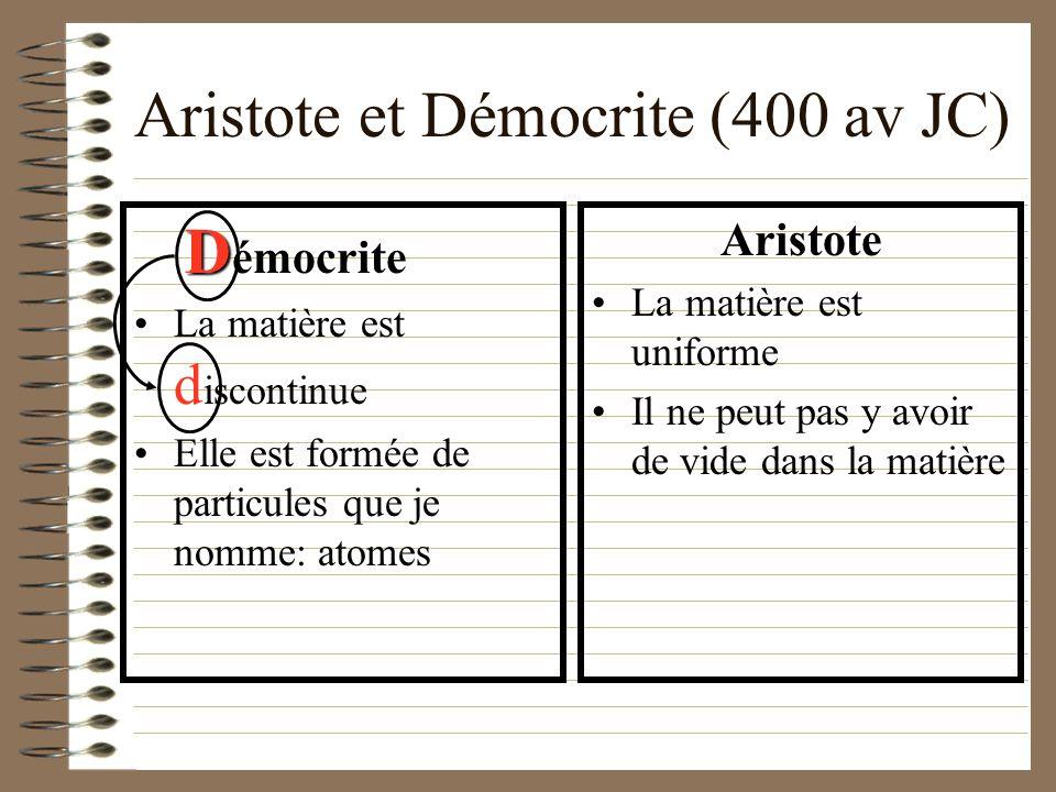 Aristote et Démocrite (400 av JC)