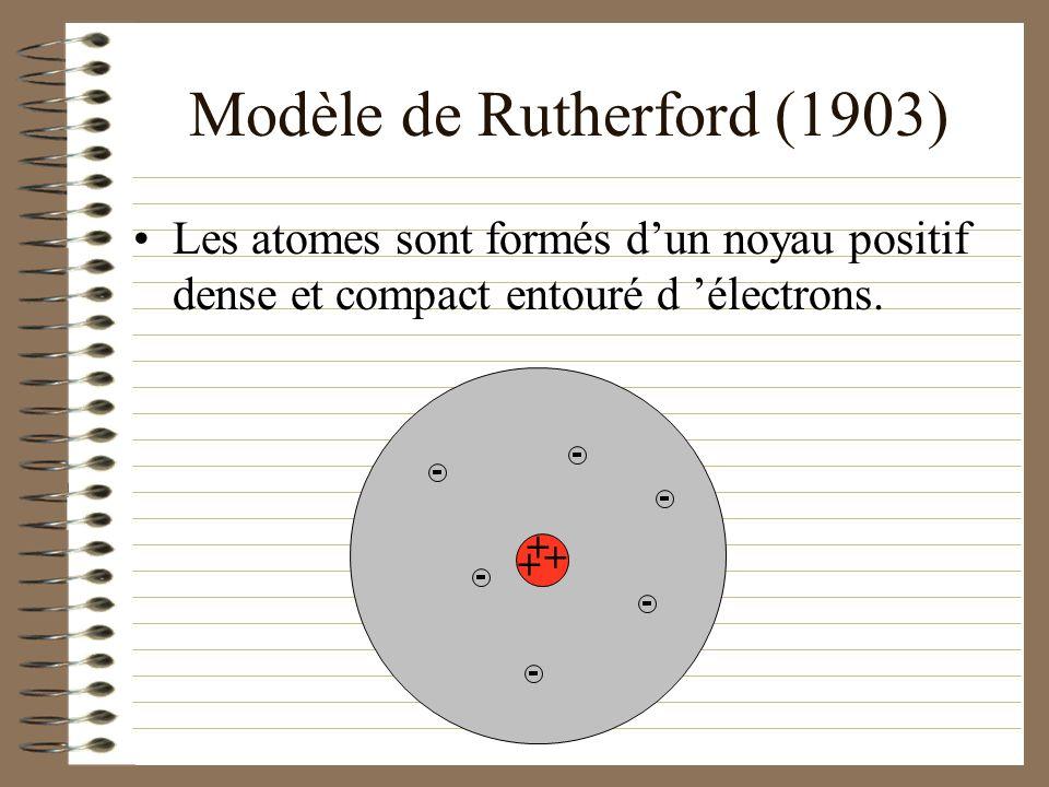 Modèle de Rutherford (1903)