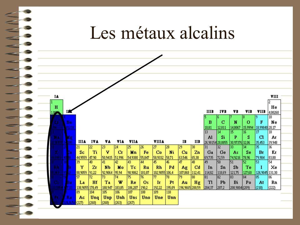 Les métaux alcalins