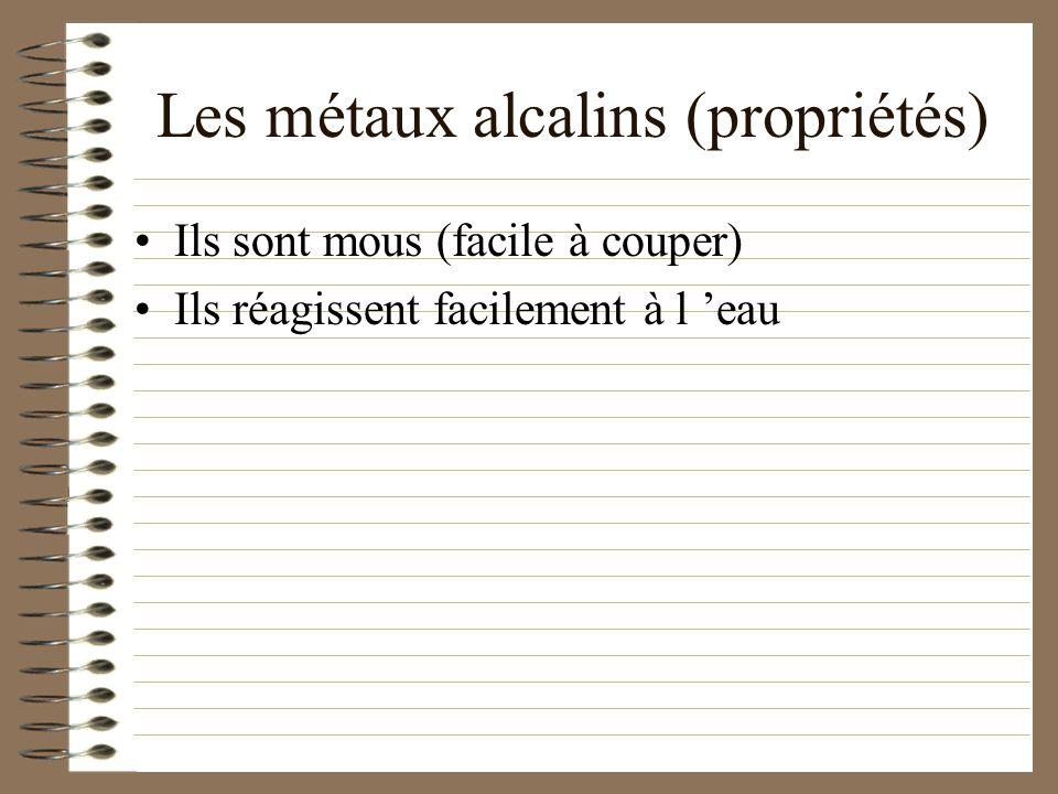 Les métaux alcalins (propriétés)