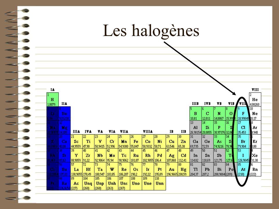 Les halogènes