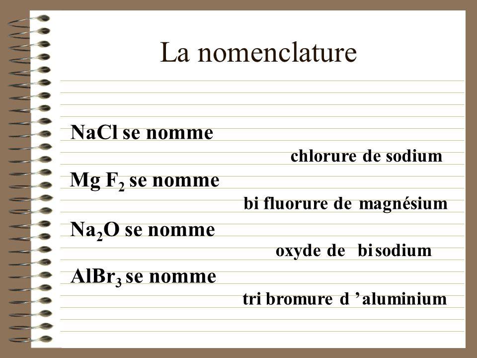 La nomenclature NaCl se nomme Mg F2 se nomme Na2O se nomme