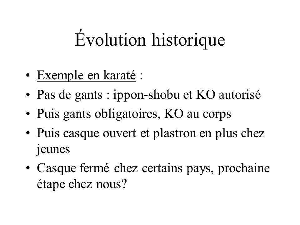 Évolution historique Exemple en karaté :
