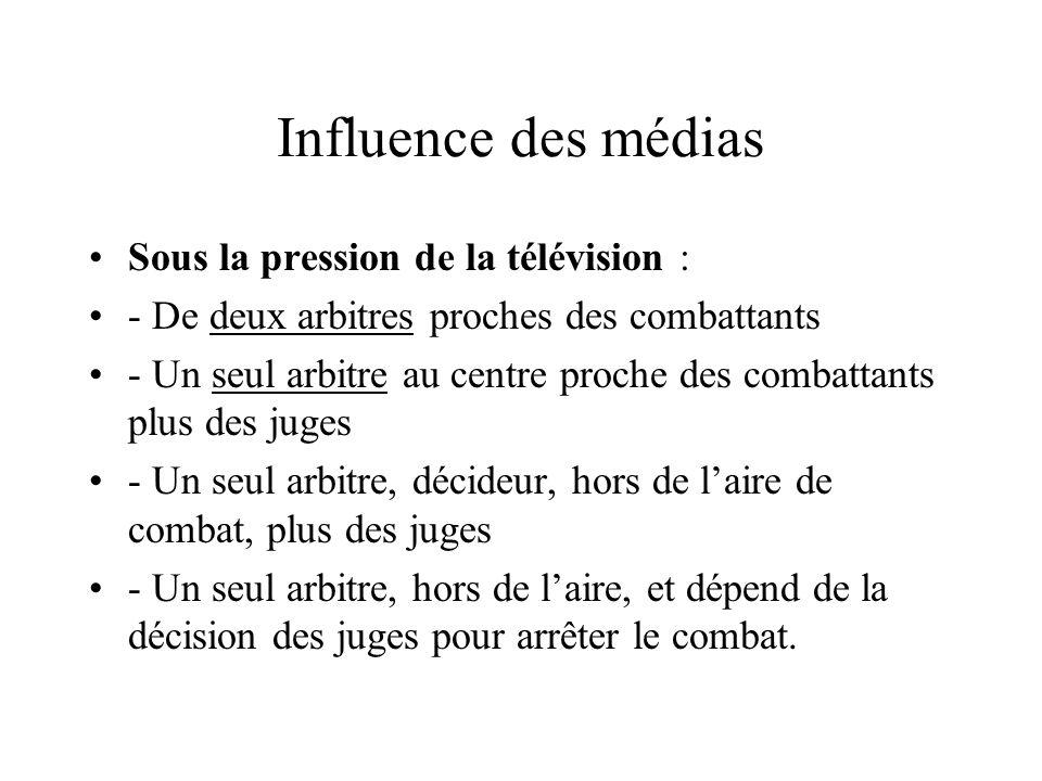 Influence des médias Sous la pression de la télévision :