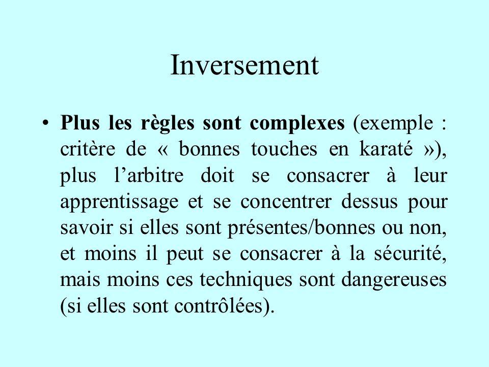 Inversement
