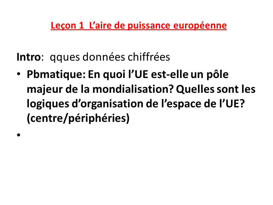 Leçon 1 L'aire de puissance européenne
