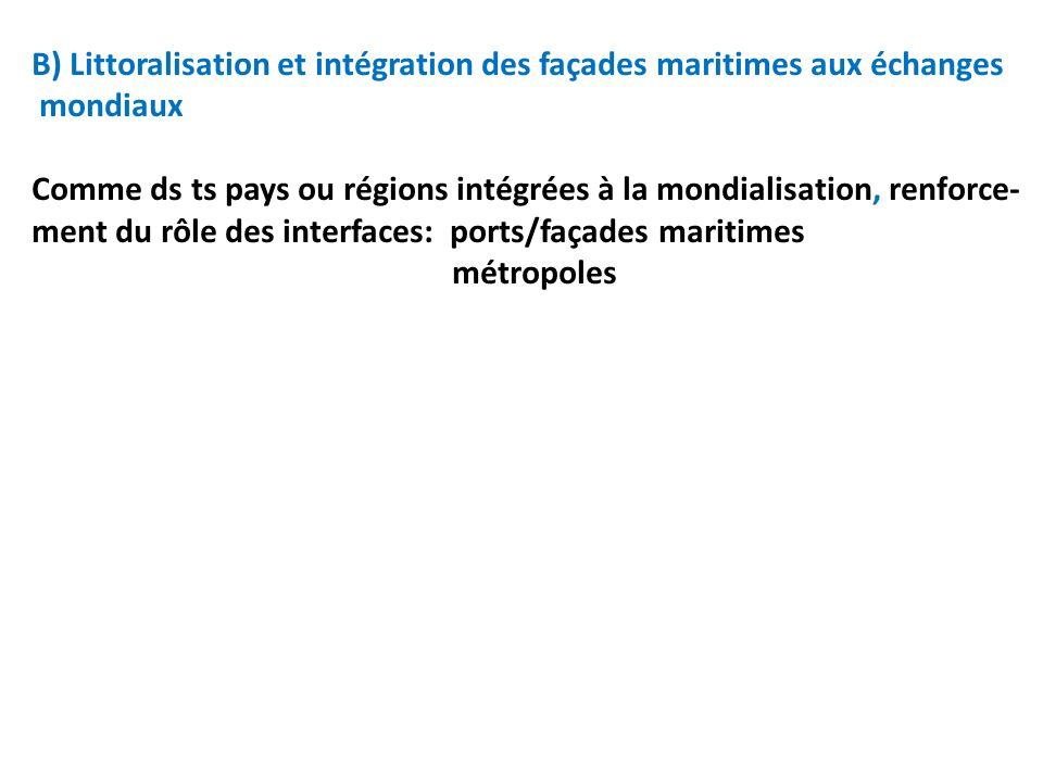 B) Littoralisation et intégration des façades maritimes aux échanges