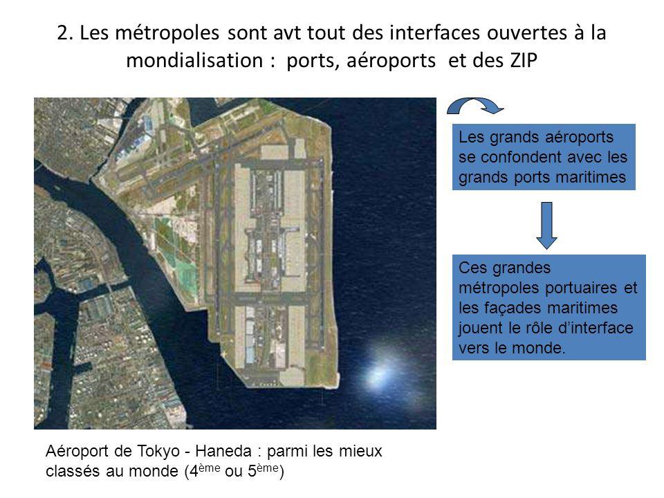 2. Les métropoles sont avt tout des interfaces ouvertes à la mondialisation : ports, aéroports et des ZIP