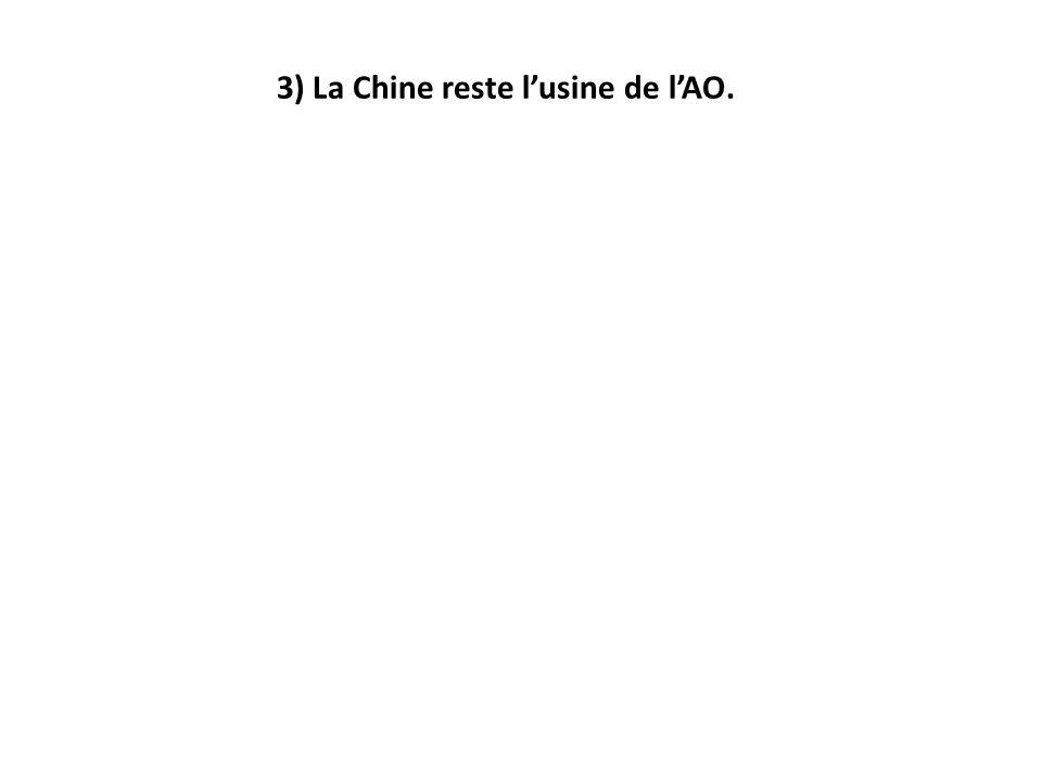 3) La Chine reste l'usine de l'AO.