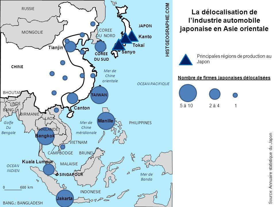 Nombre de firmes japonaises délocalisées