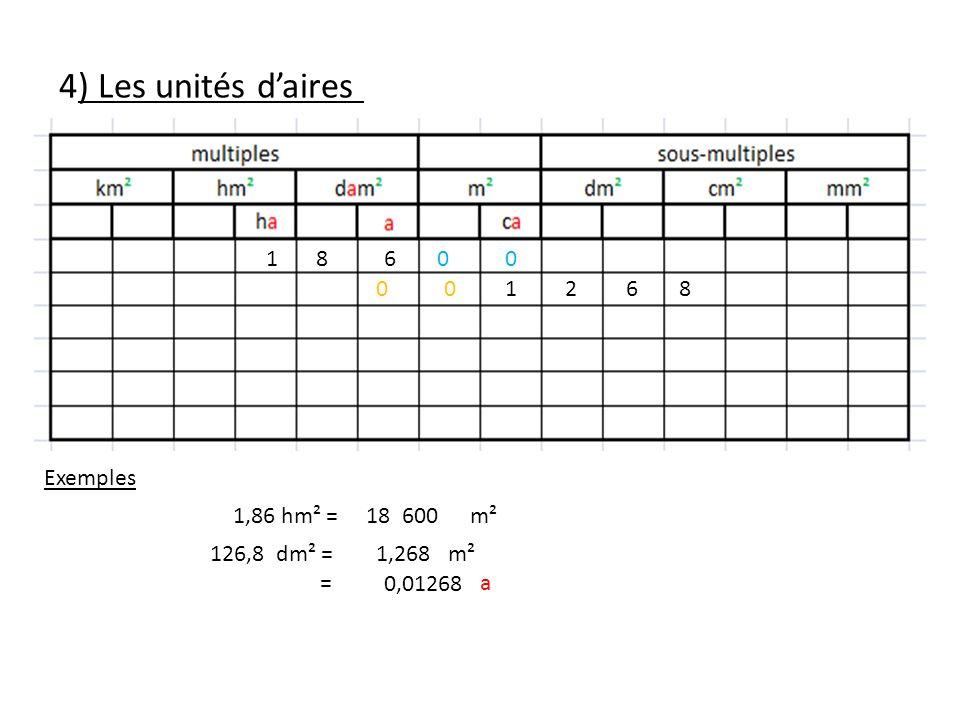 4) Les unités d'aires 1 8 6 1 2 6 8 Exemples 1,86 hm² = m² 18 600