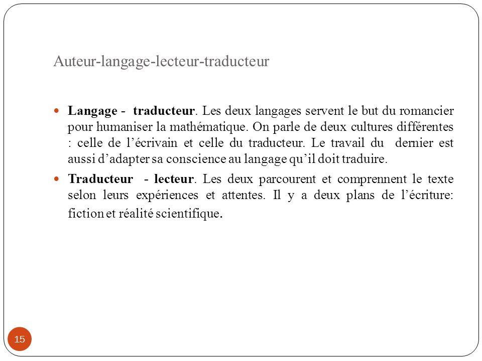 Auteur-langage-lecteur-traducteur