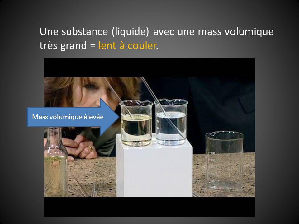 Une substance (liquide) avec une mass volumique très grand = lent à couler.
