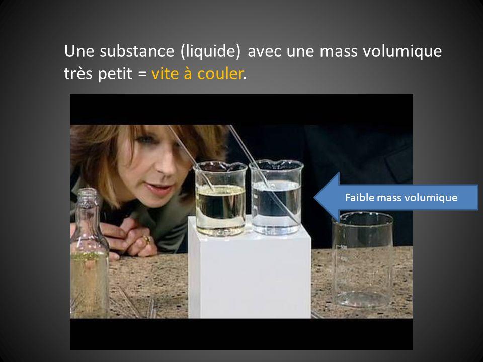 Une substance (liquide) avec une mass volumique très petit = vite à couler.