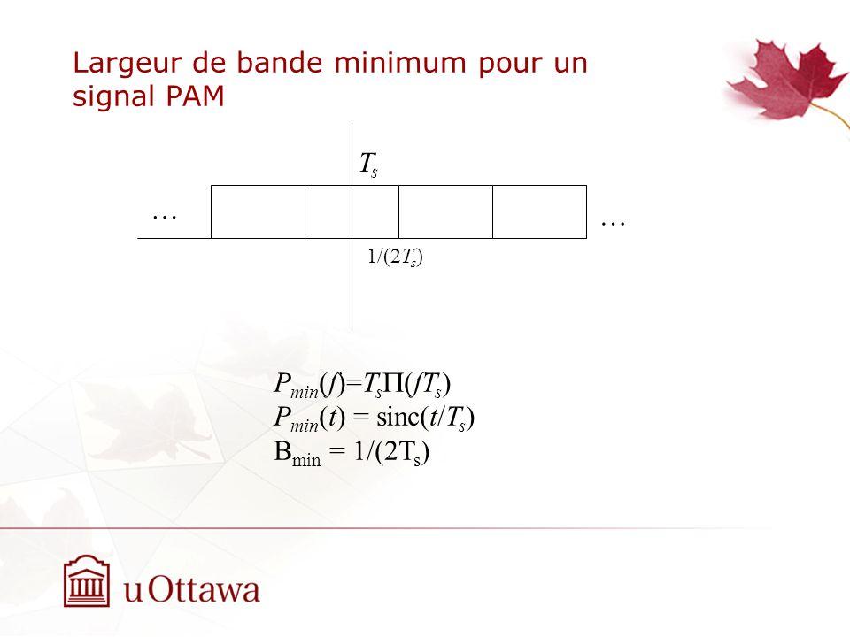 Largeur de bande minimum pour un signal PAM