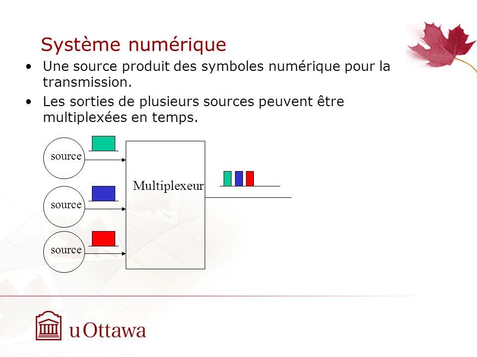 Système numérique Une source produit des symboles numérique pour la transmission.