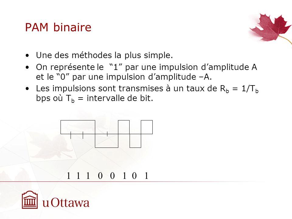 PAM binaire 1 1 1 0 0 1 0 1 Une des méthodes la plus simple.