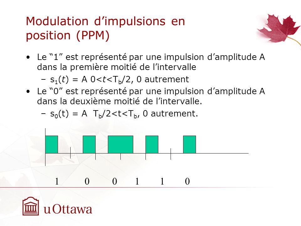 Modulation d'impulsions en position (PPM)