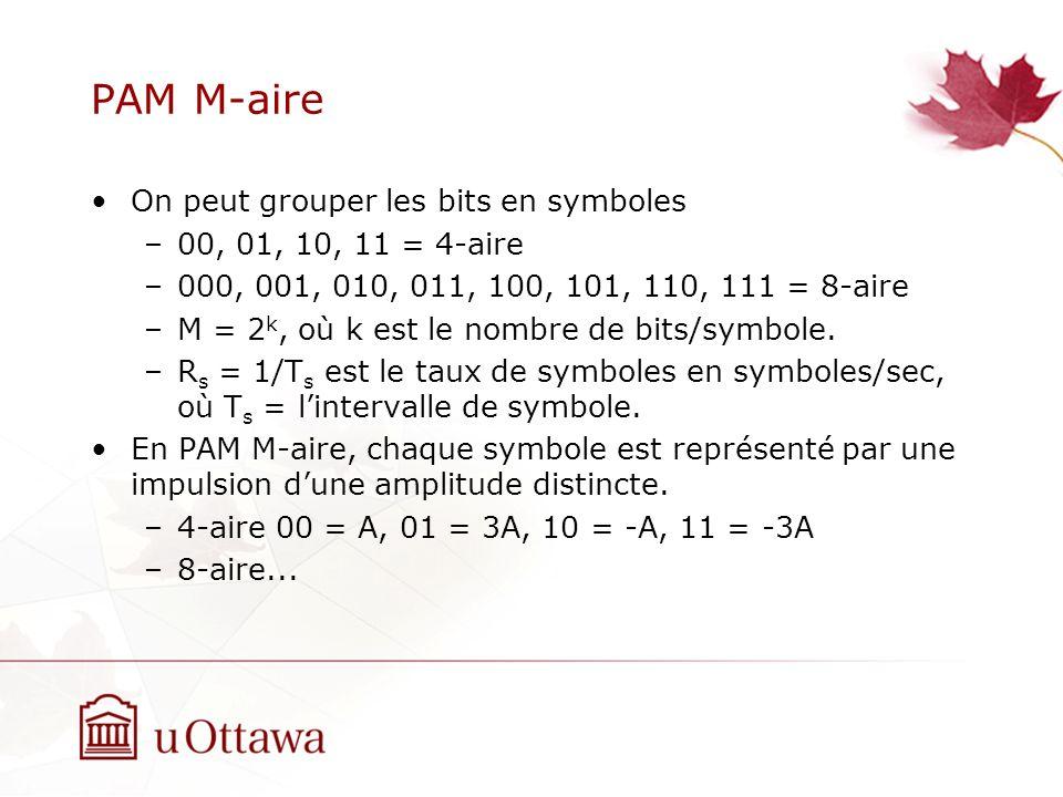 PAM M-aire On peut grouper les bits en symboles