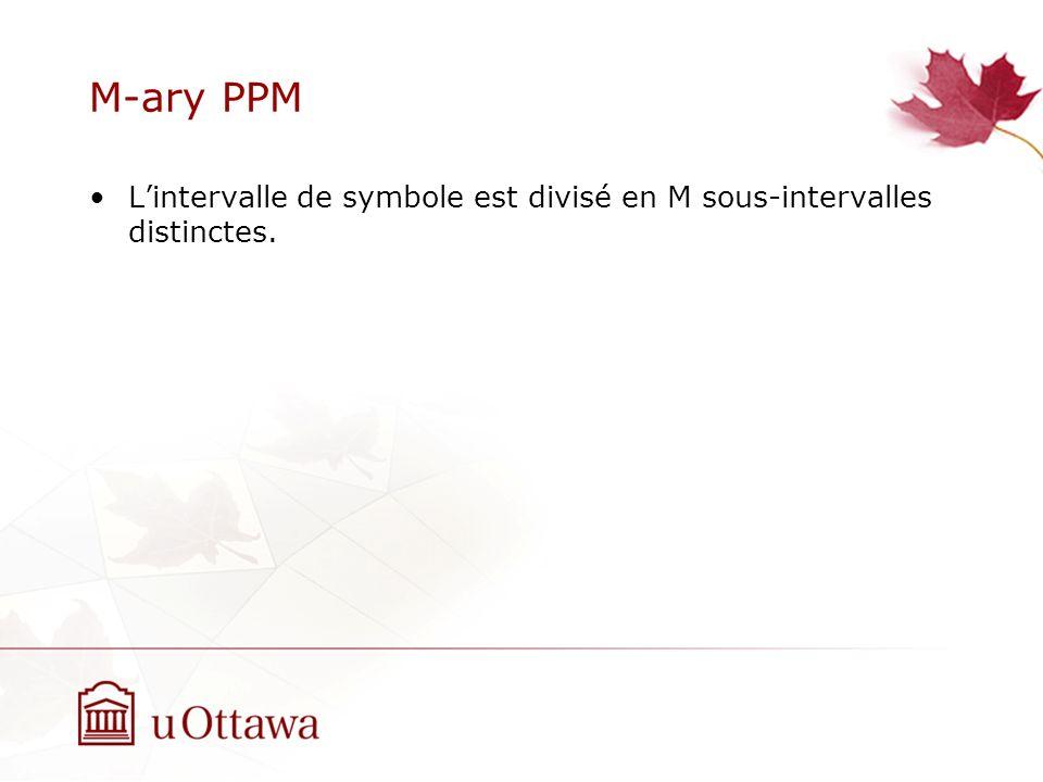 M-ary PPM L'intervalle de symbole est divisé en M sous-intervalles distinctes.