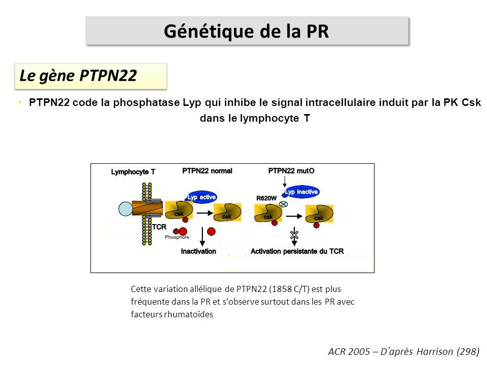 Génétique de la PR Le gène PTPN22