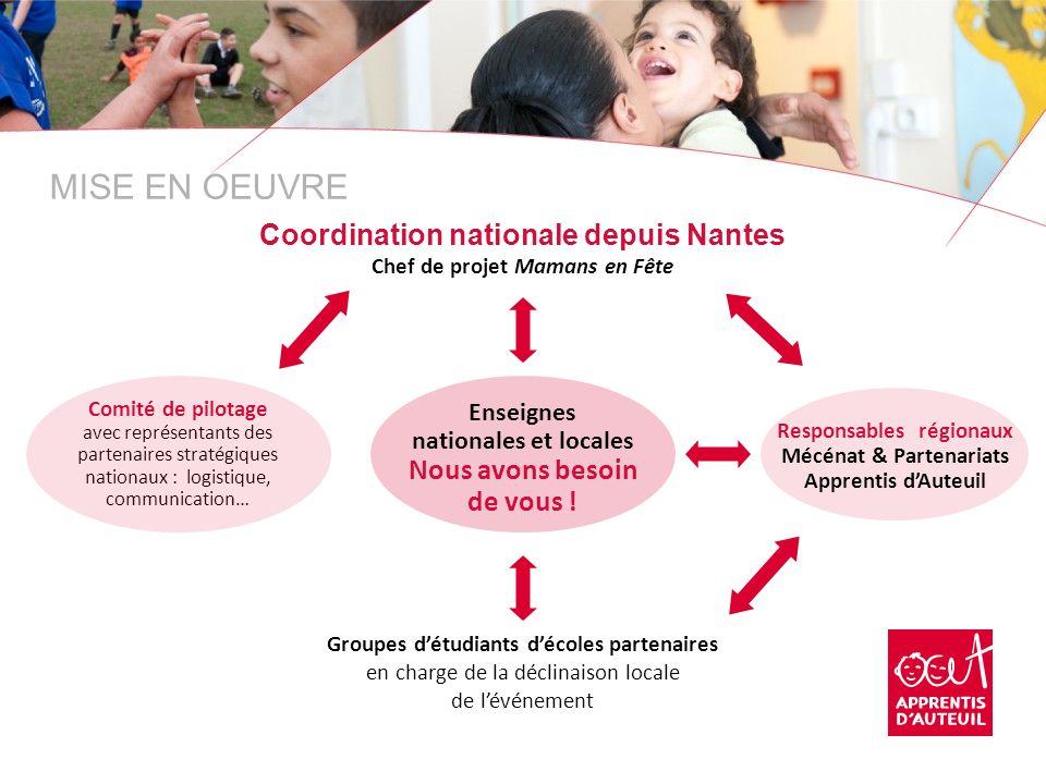 Coordination nationale depuis Nantes Chef de projet Mamans en Fête