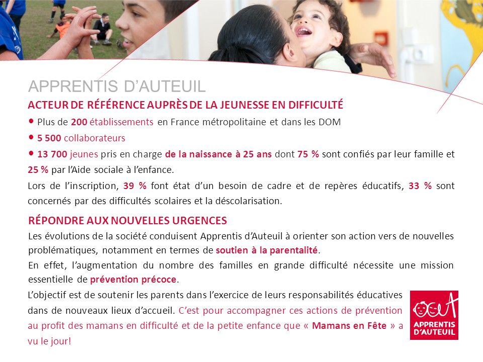 APPRENTIS D'AUTEUIL ACTEUR DE RÉFÉRENCE AUPRÈS DE LA JEUNESSE EN DIFFICULTÉ. Plus de 200 établissements en France métropolitaine et dans les DOM.