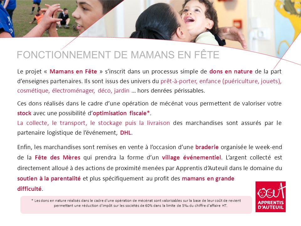FONCTIONNEMENT DE MAMANS EN FÊTE