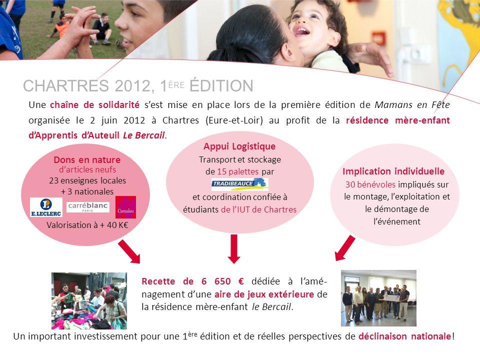 CHARTRES 2012, 1ÈRE ÉDITION