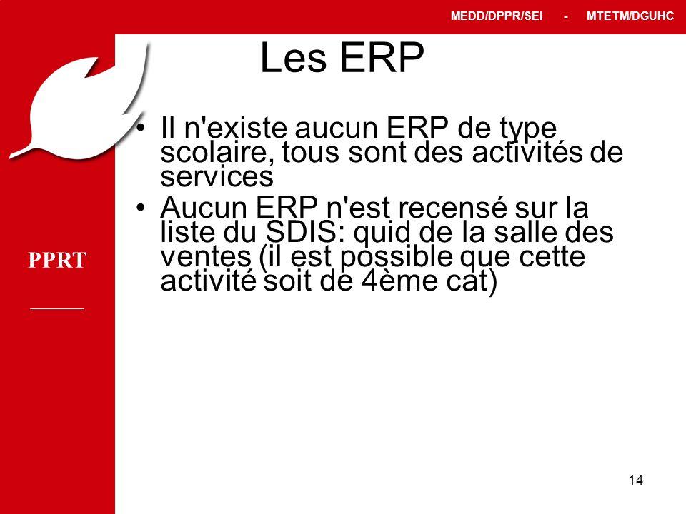 Les ERP Il n existe aucun ERP de type scolaire, tous sont des activités de services.