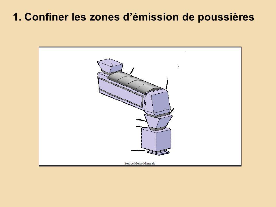 1. Confiner les zones d'émission de poussières