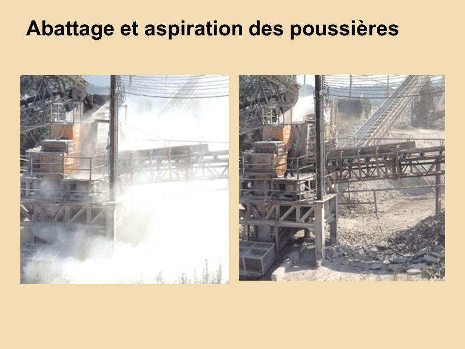 Abattage et aspiration des poussières
