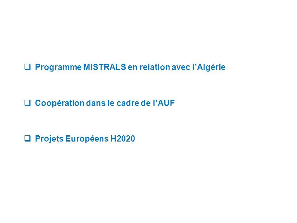 Programme MISTRALS en relation avec l'Algérie