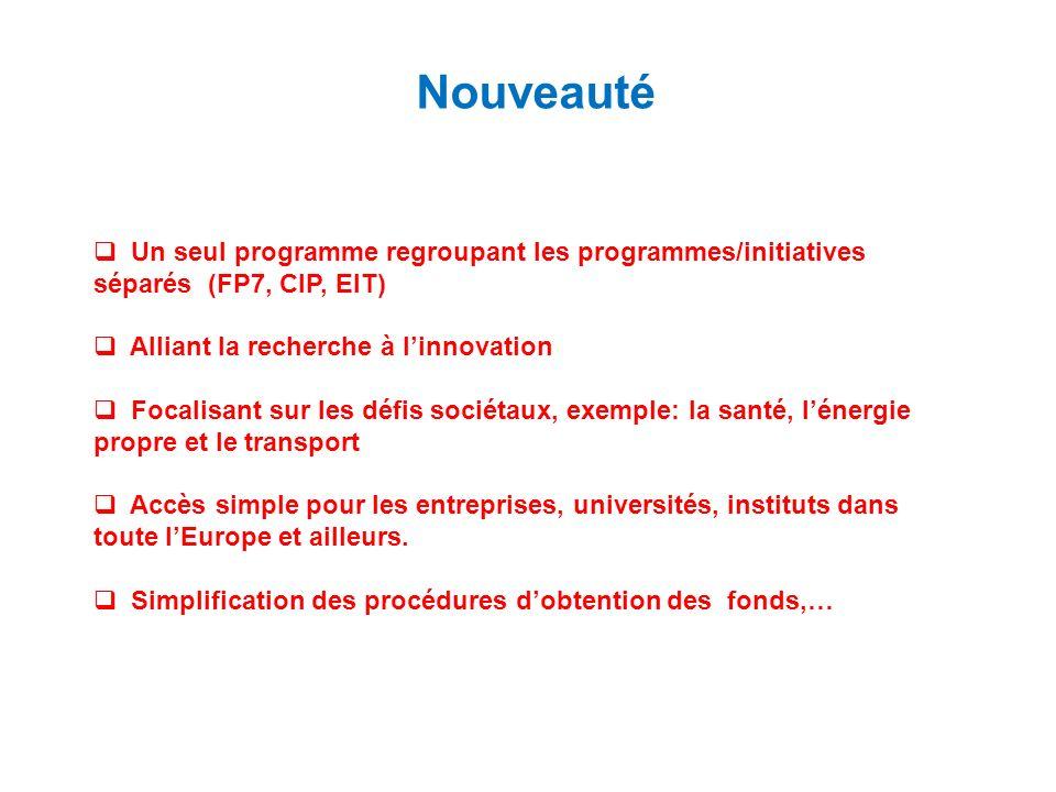 Nouveauté Un seul programme regroupant les programmes/initiatives séparés (FP7, CIP, EIT) Alliant la recherche à l'innovation.