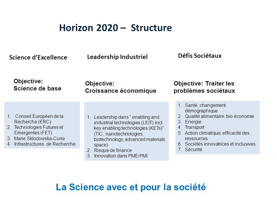 La Science avec et pour la société