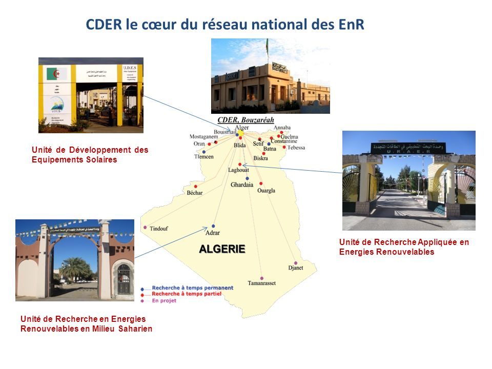 CDER le cœur du réseau national des EnR