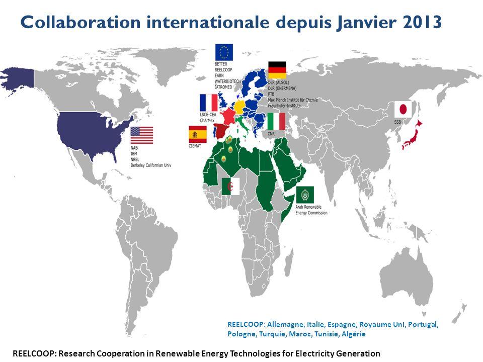 Collaboration internationale depuis Janvier 2013