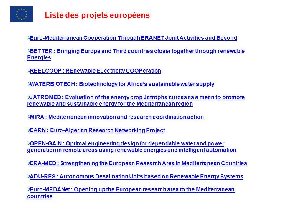 Liste des projets européens