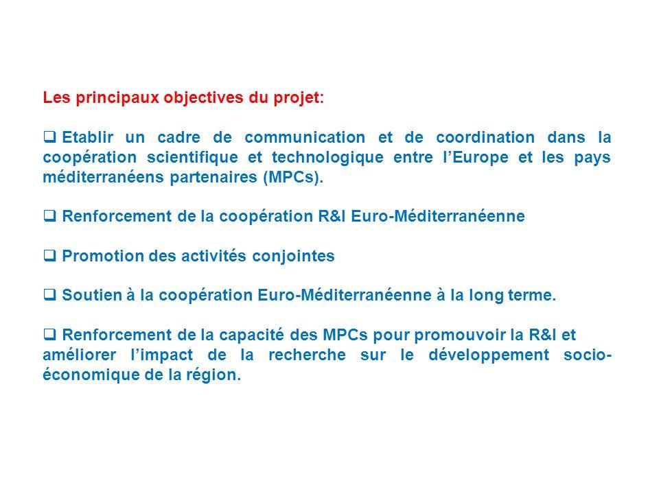 Les principaux objectives du projet: