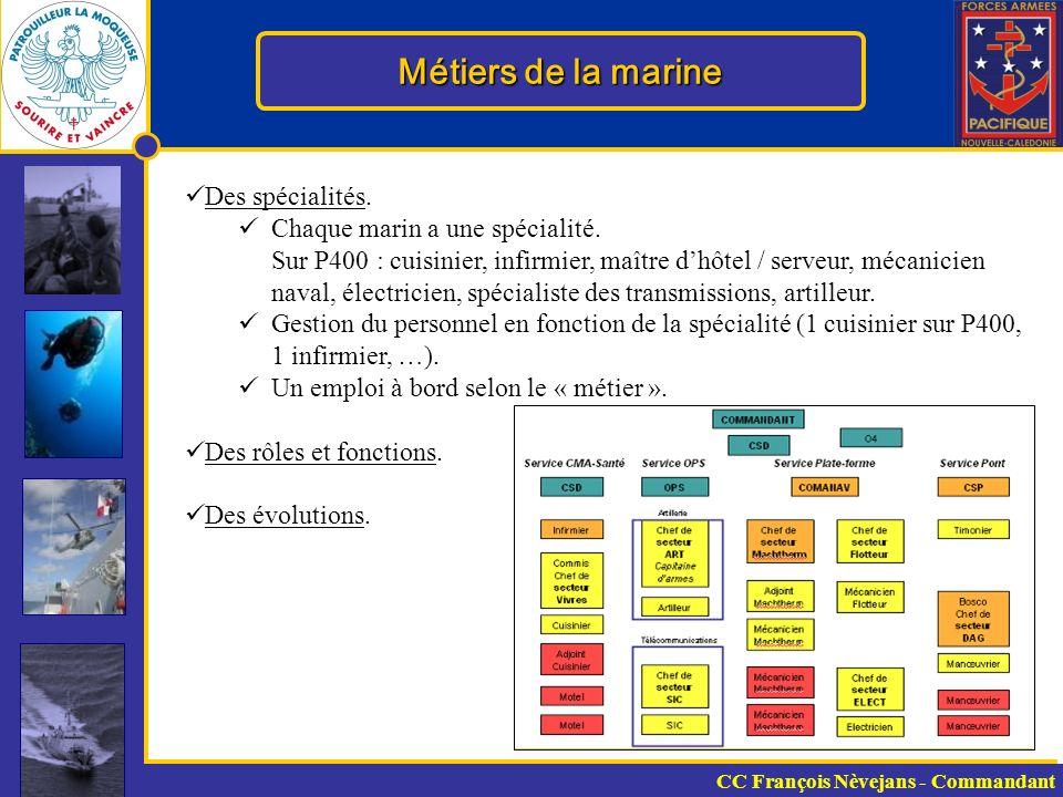 Métiers de la marine Des spécialités. Chaque marin a une spécialité.