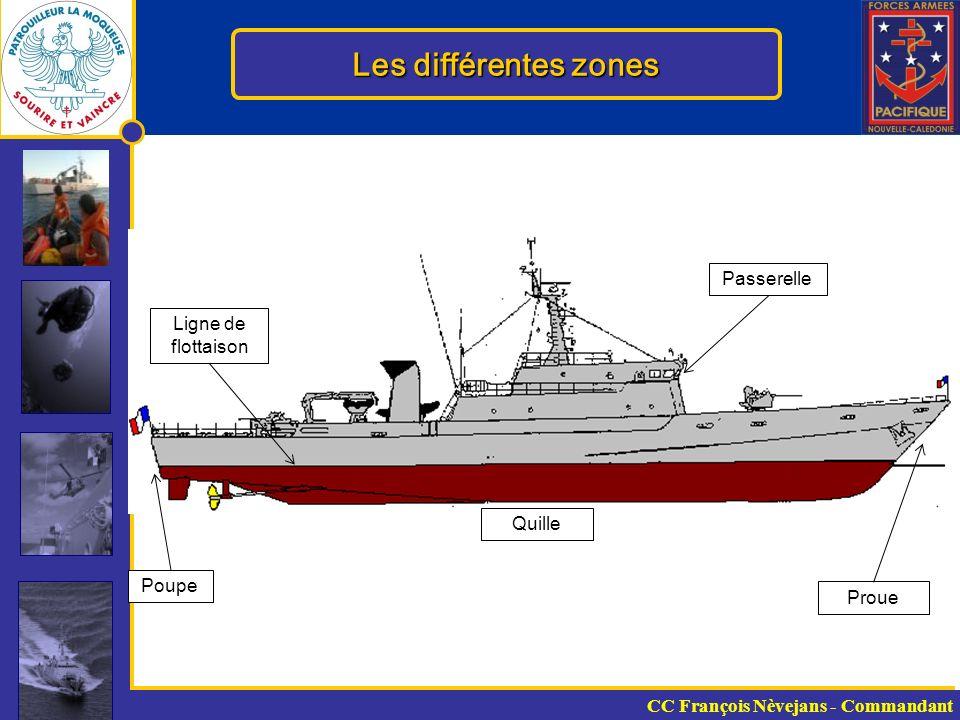 Les différentes zones Passerelle Ligne de flottaison Quille Poupe