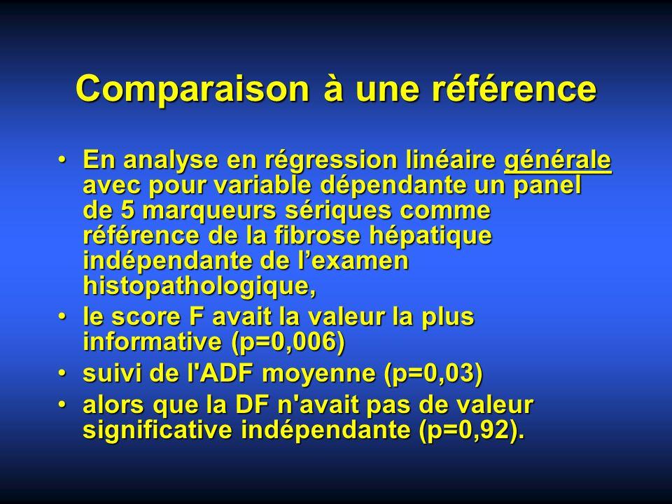 Comparaison à une référence