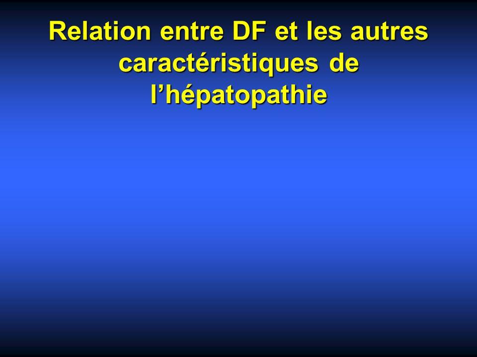 Relation entre DF et les autres caractéristiques de l'hépatopathie