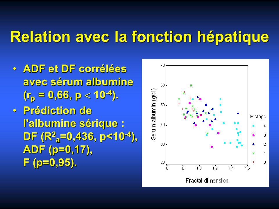 Relation avec la fonction hépatique