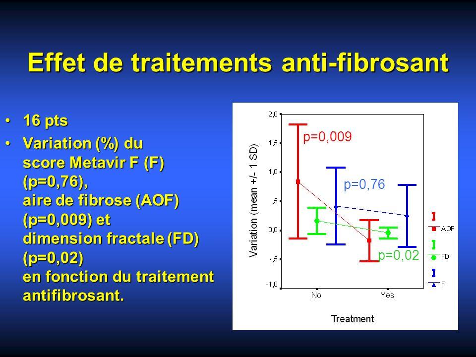 Effet de traitements anti-fibrosant