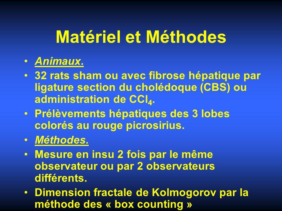 Matériel et Méthodes Animaux.